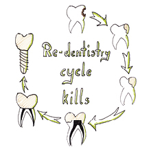 re-dentistry cycle